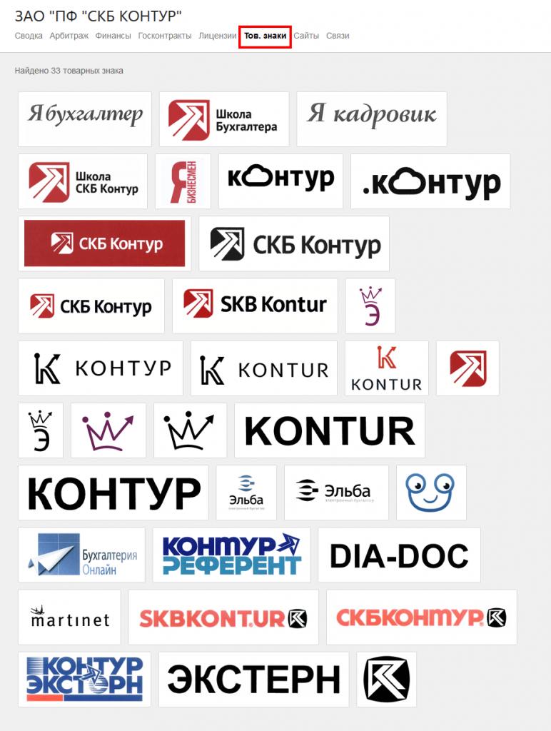 Связанные товарные знаки и марки