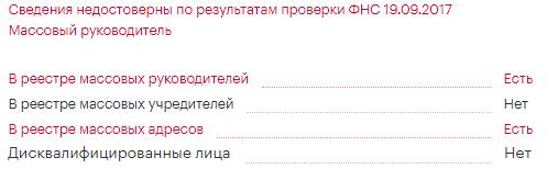 Особые реестры ФНС в Актион