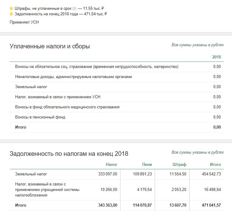 Налоги и сборы в Контур.Фокус