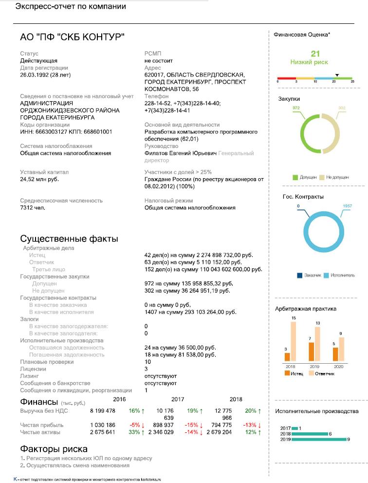 Экспресс-отчет в Коммерсантъ КАРТОТЕКА