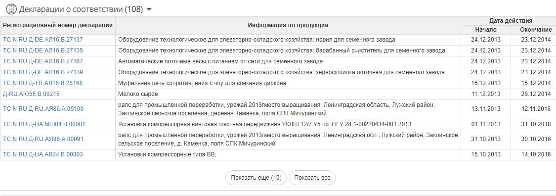 Сертификаты в Коммерсантъ КАРТОТЕКА