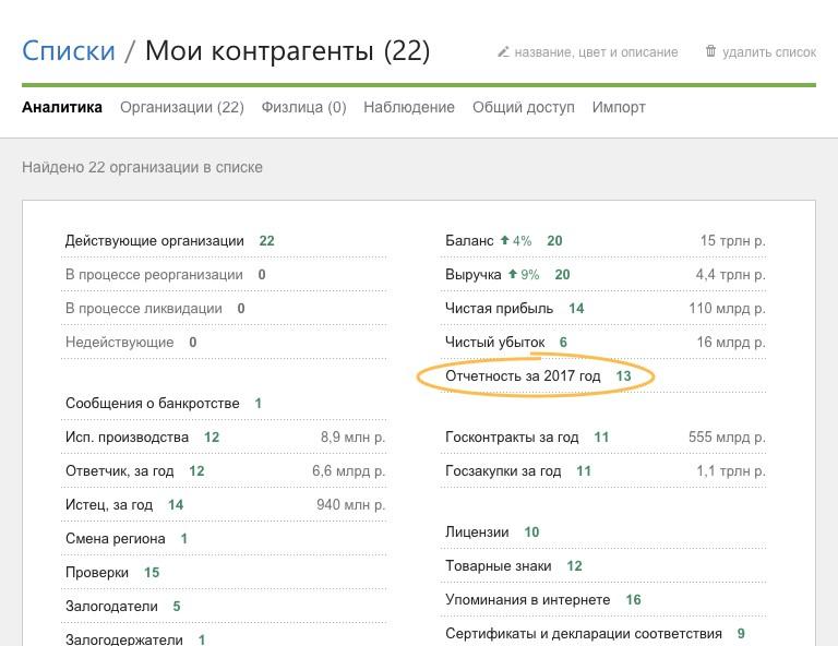 фильтр Отчетность за 2017