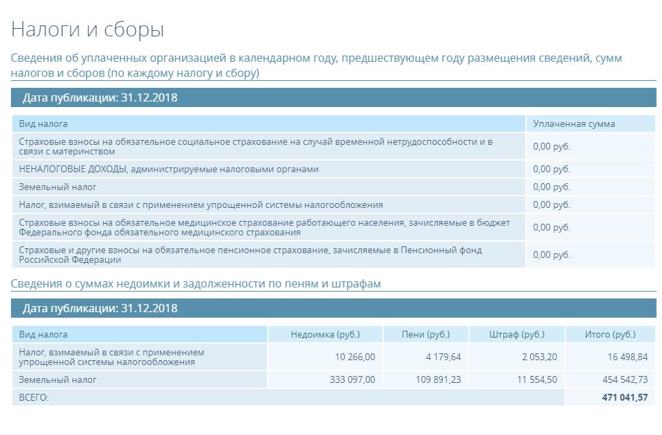 Налоги и сборы в Прима-Информ