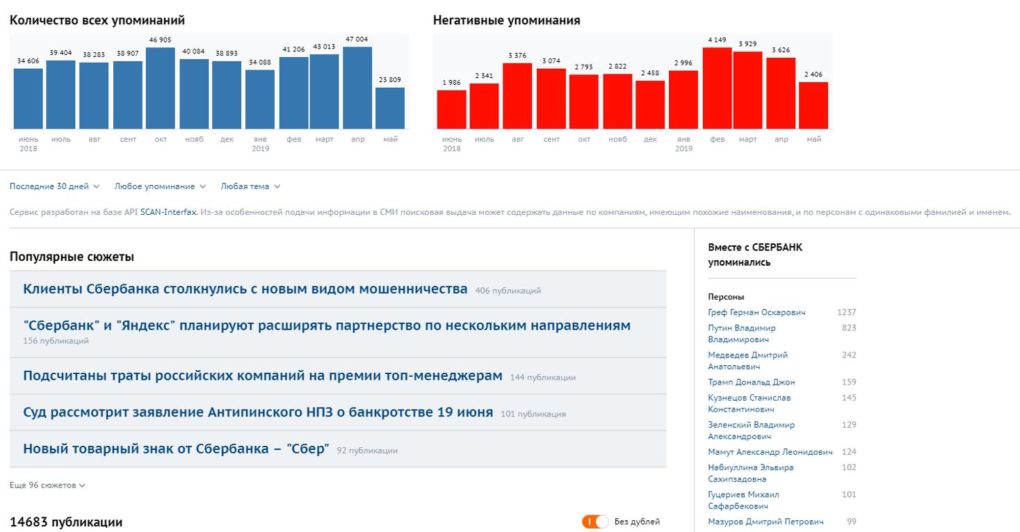 Новости СМИ в СПАРК-Интерфакс