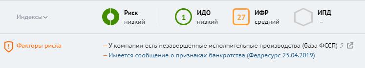 Маркеры автоматической проверки в СПАРК.Интерфакс