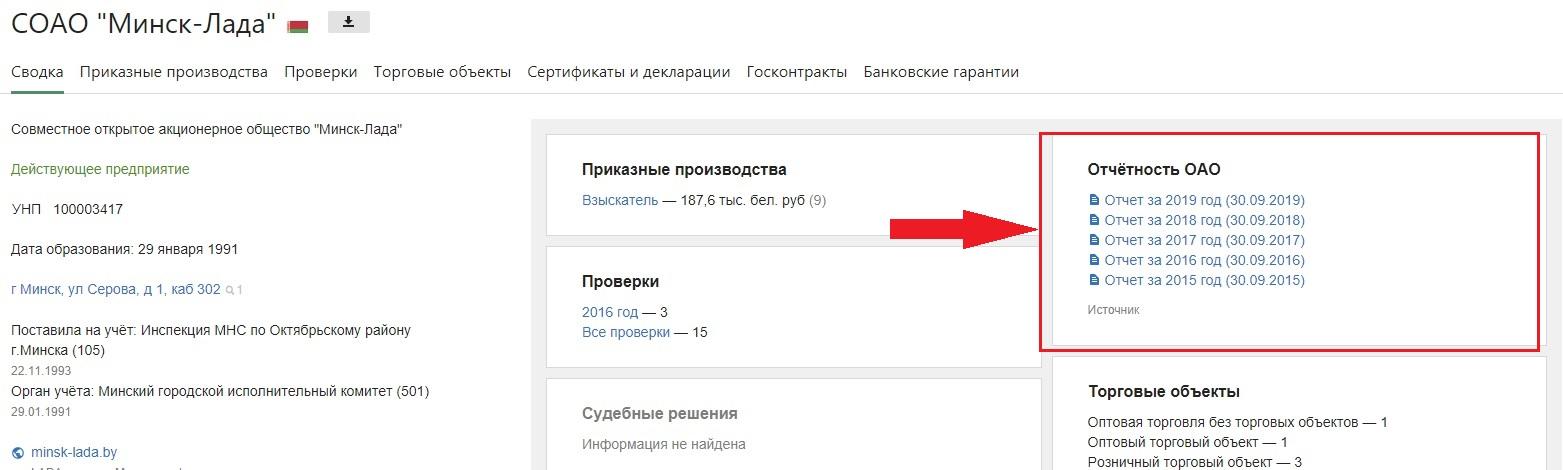 Финотчётность Беларусь