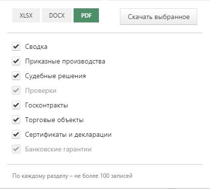 Беларусь_выгрузка