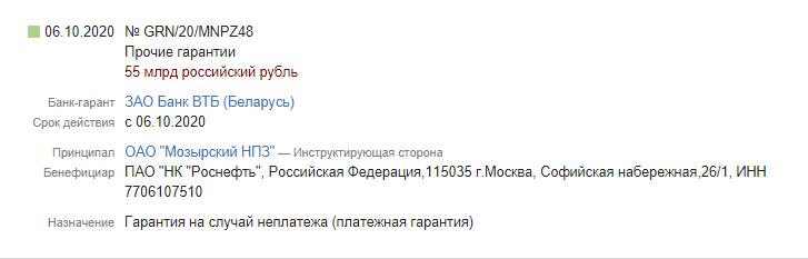 Банковская гарантия Беларусь 2