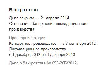 Банкротство Беларусь