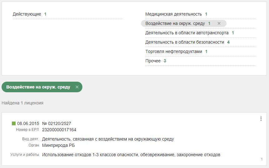 Лицензии белорусских организаций в Контур.Фокус