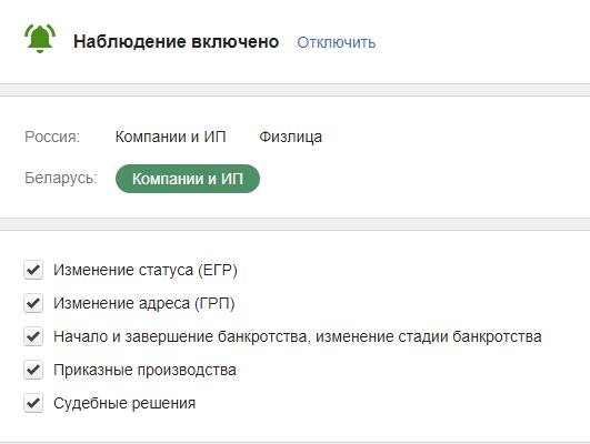 Беларусь список наблюдения