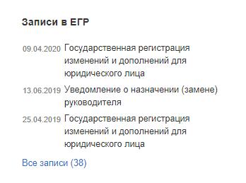 Записи в ЕГР Беларусь
