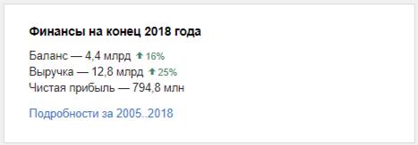 Финансы на конец 2018 года