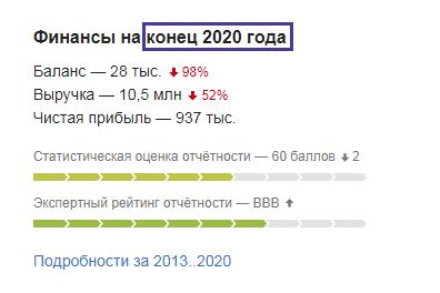 Финансы на конец 2020 года