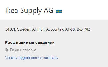 Карточка шведской компании