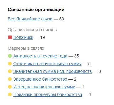 Организации из списков в Сводке